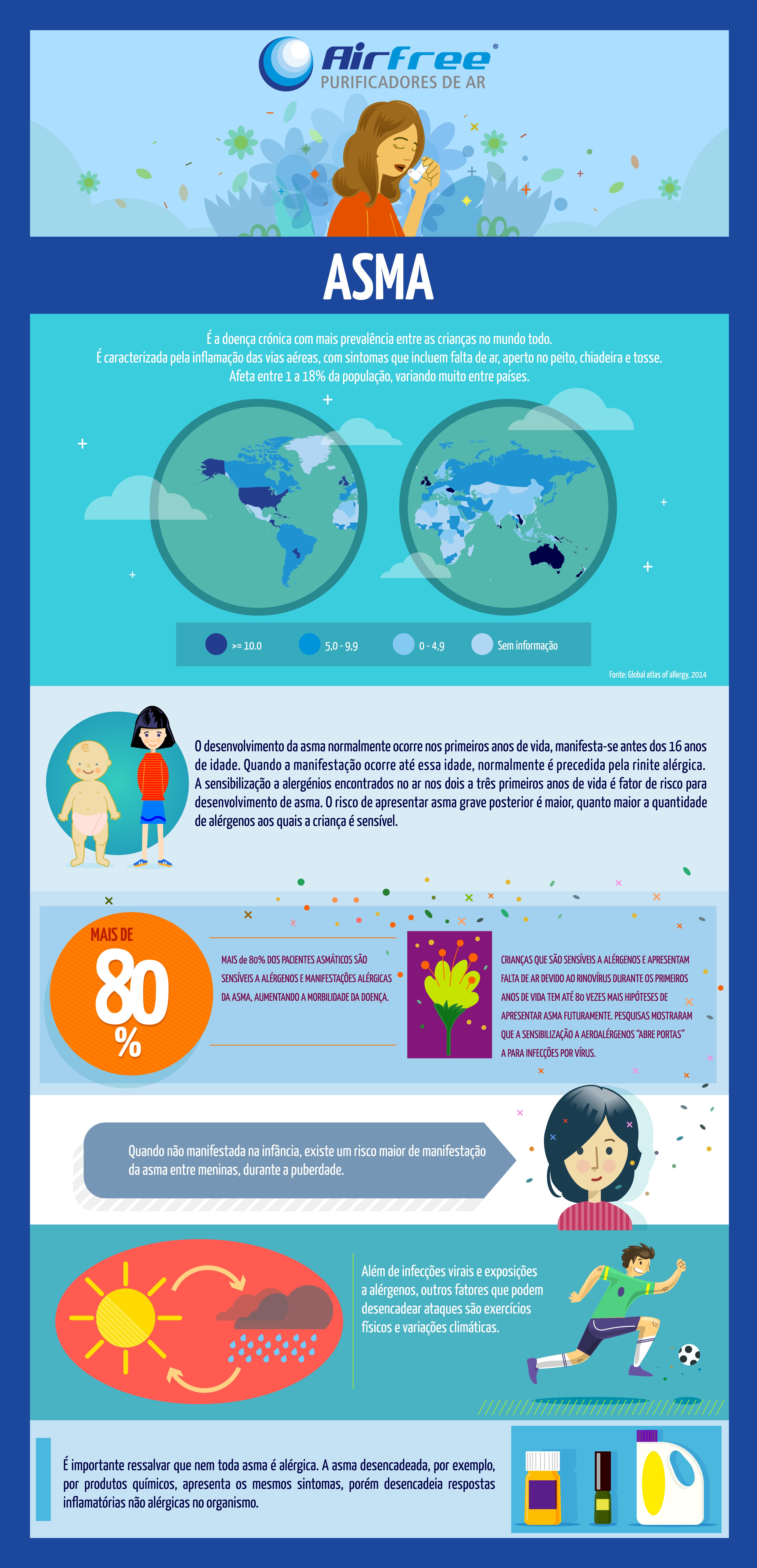 Infografia_Asma_AF3_parte1.png